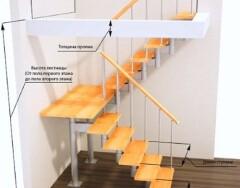 Проектирование лестниц на второй этаж дома: правила и особенности