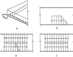 Планировка лестницы на второй этаж: принципы построения плана в разрезе