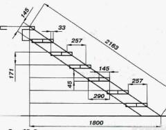 Стандартные размеры лестничных ступеней в частном доме: требования ГОСТ