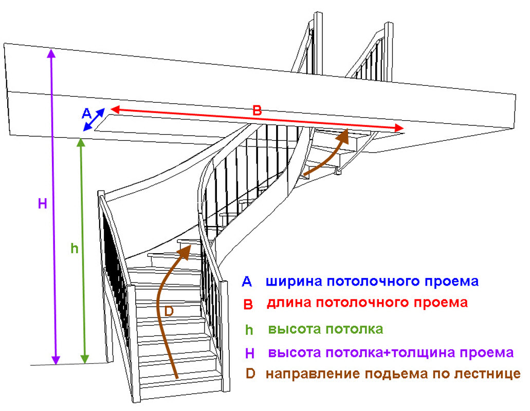 Лестница на мансарду своими руками чертежи
