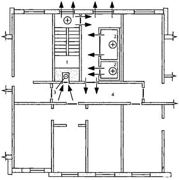 Лестница типа Н2 и Н3